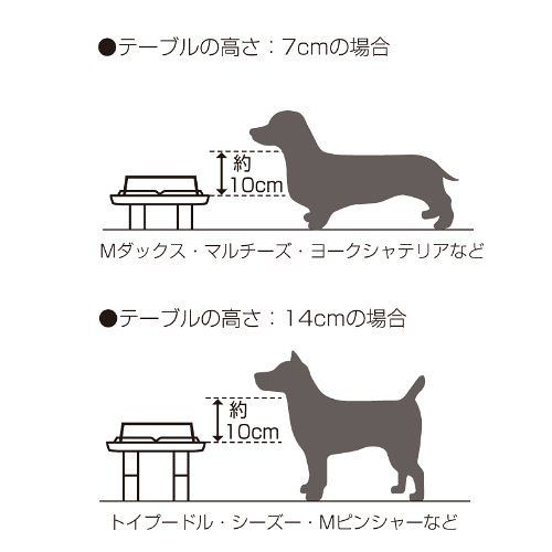 リッチェルペット用テーブル